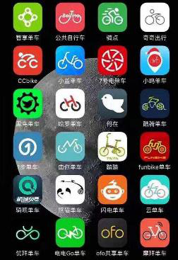 Bike-sharing apps in China (Not exhaustive)